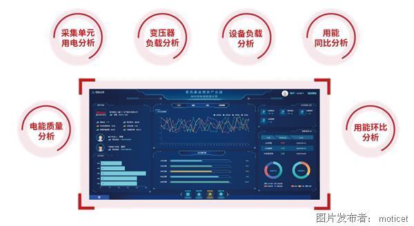 企业能源数据分析.png