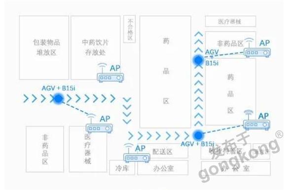 自連科技正式推出Wi-Fi 5工業網橋 助力工業機器人物聯網連接