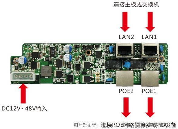 華北工控 | 工業控制系統中嵌入式網絡安全產品的技術實現