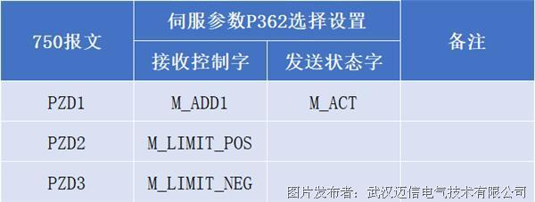 调试环境-表格2.png