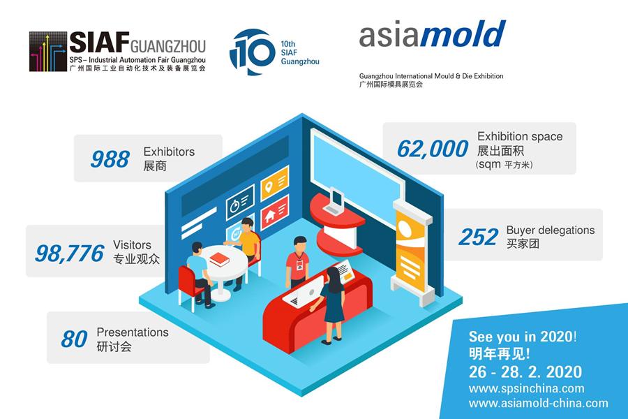 广州国际工业自动化及装备展览会 2020载誉重临    新增工业控工网主题展区