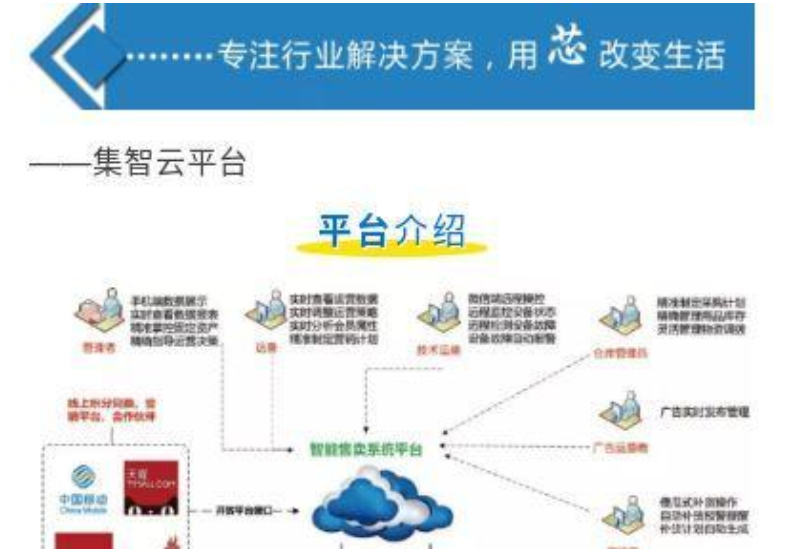 智能零售云平臺&智能邊緣計算產品解決方案