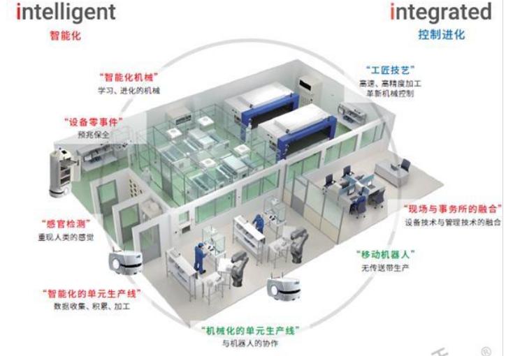 构筑智能物流新未来|欧姆龙·京东技术合作交流会成功举办