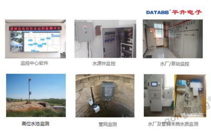 農村飲水安全工程信息化系統(案例分享)