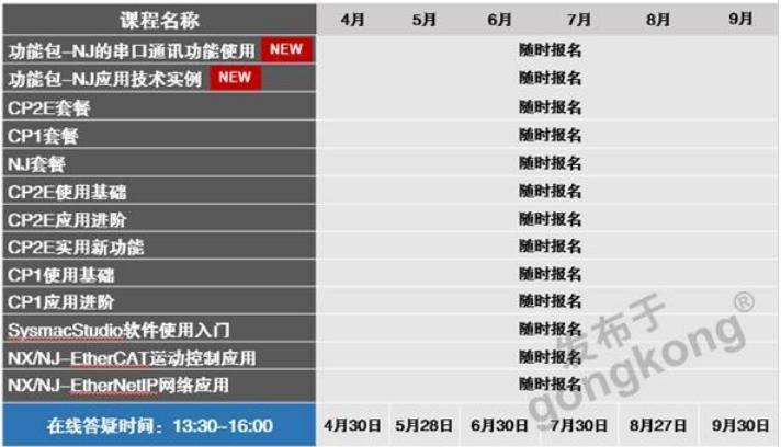 【新課】歐姆龍3月NJ功能包課程上線!