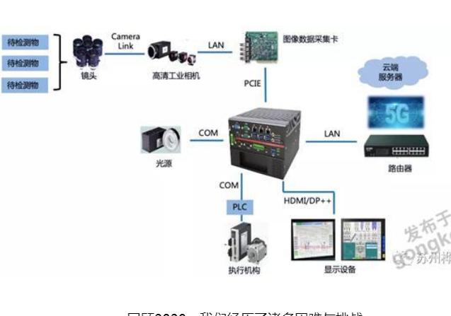 【榮譽】樺漢科技獲得CAIMRS應用創新獎!