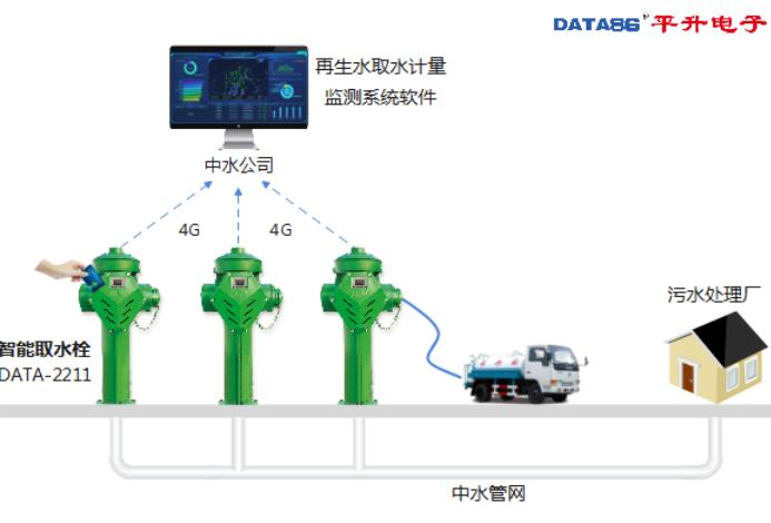 平升電子:智能加水機(智能取水系統)