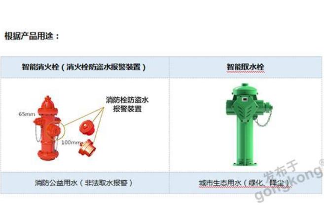 平升电子:智能消火栓(智能消火栓厂家)
