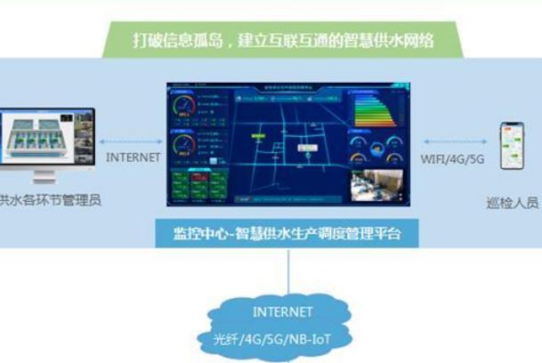 平升電子:智慧水務整體解決方案/智慧水務信息化物聯網系統