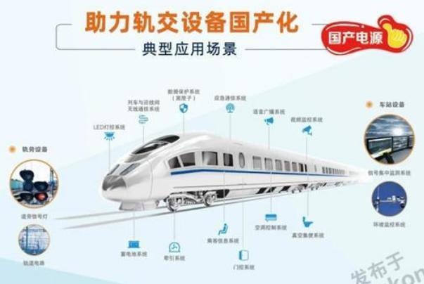 助力軌交國產化丨中國工程院雷院士蒞臨現場指導
