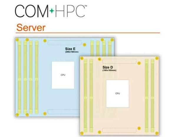 COM-HPC: 开发者和用户需要了解的信息