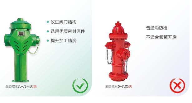 绿化快速取水栓,快速取水栓,室外地上取水栓