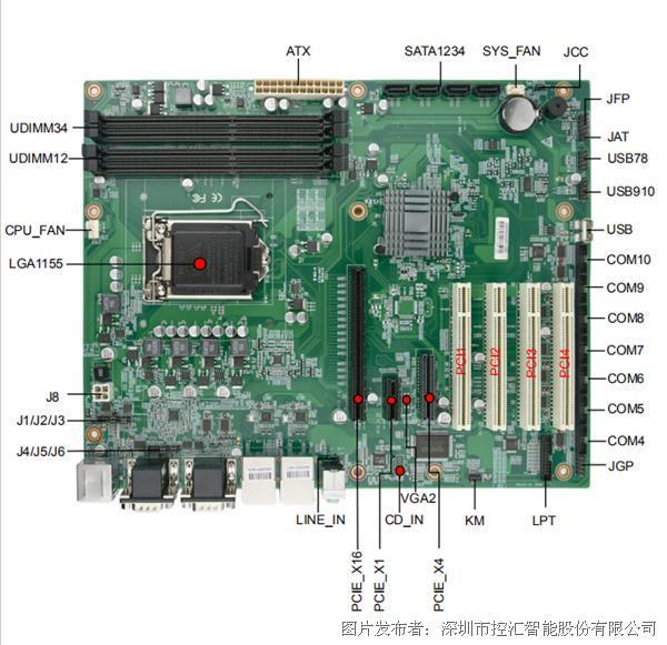 【新品推薦】控匯股份 EAMB-1529 工業服務器臺式機工控機主板