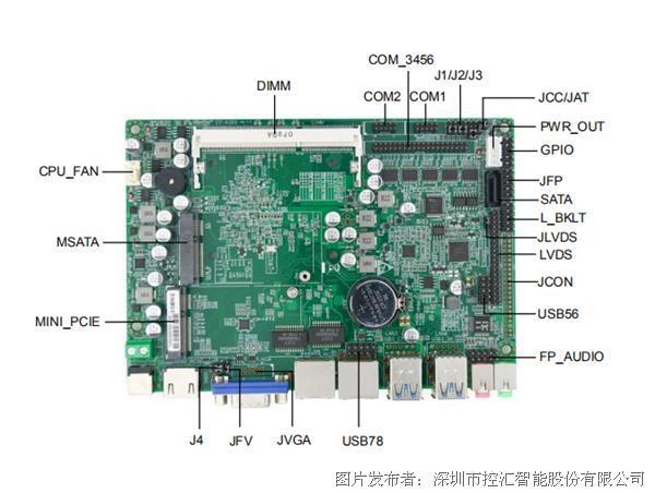 【新品推薦】控匯股份 EP-4389視覺檢測數控工業軟路由廣告機主板