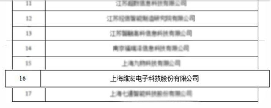 維宏股份榜上提名!