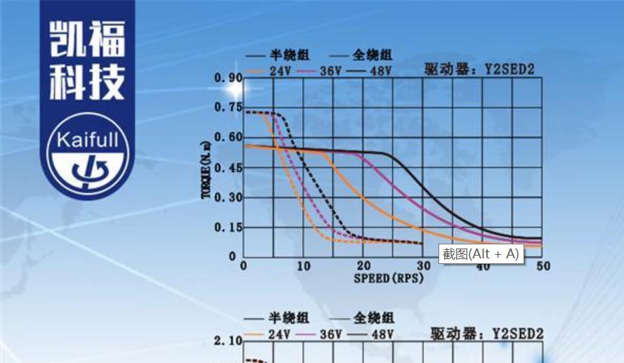 凯福科技:静力矩计算公式?