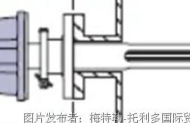 融入工艺管道的激光气体分析仪