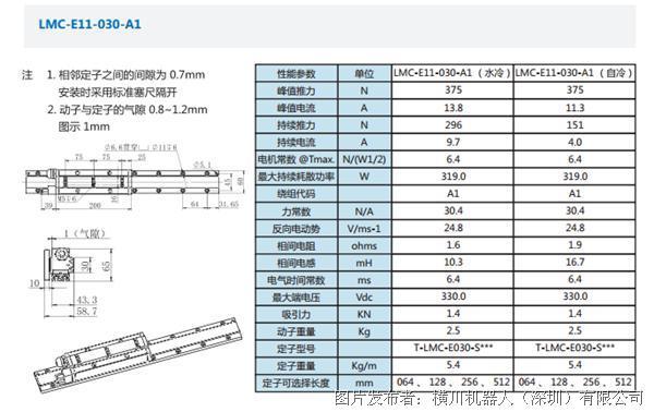 横川YOKOKAWA LMC-E11-030-A1直线电机