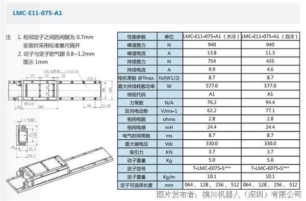 横川YOKOKAWA  LMC-E11-075-A1直线电机