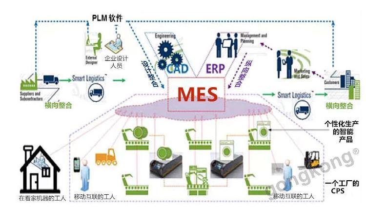 宇航离散MES平台
