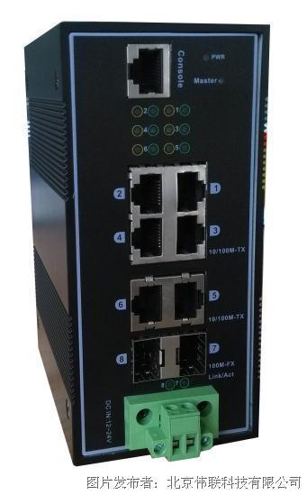 伟联科技WL-1206M-L2管理性工业网络交换机