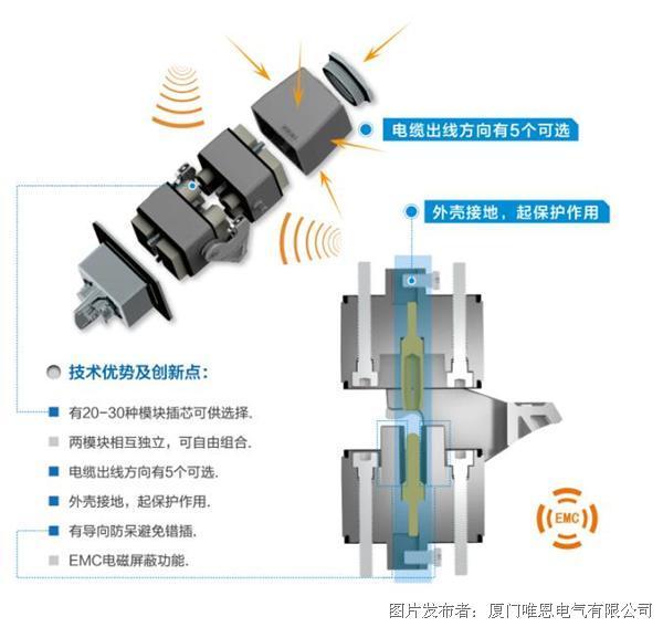 唯恩电气 H2M双模外壳工业连接器