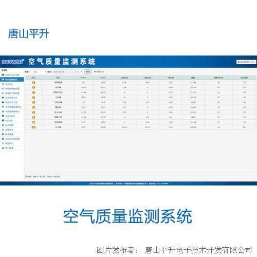 唐山平升 空气质量监测系统、空气质量自动监测系统