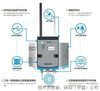 研華發布LPWAN戶外無線傳感模塊系列 WISE-4600