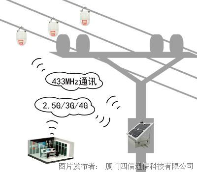 四信智慧電力 架空型配電線路狀態監測系統