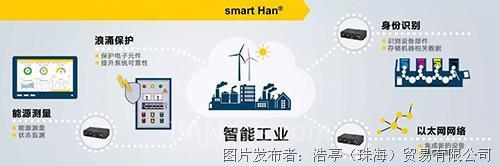 浩亭smart Han®智能连接器