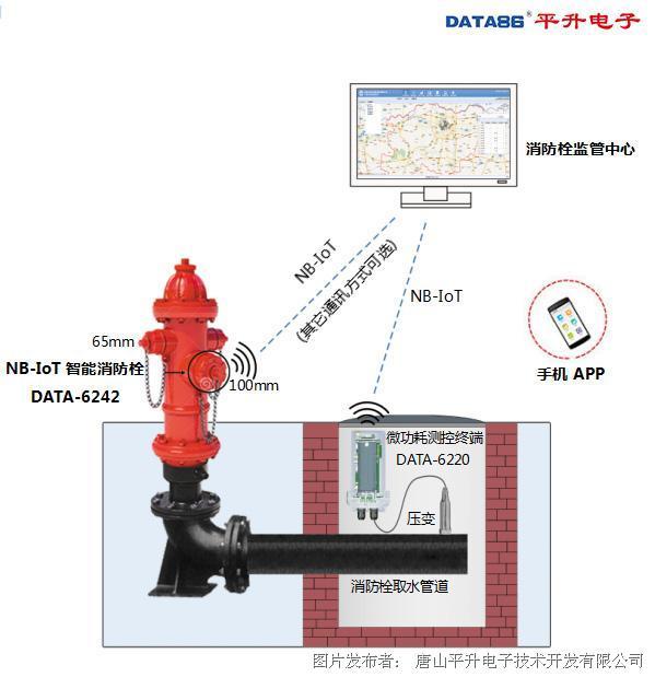 唐山平升 智慧消防—智能消火栓、消防栓监控设备
