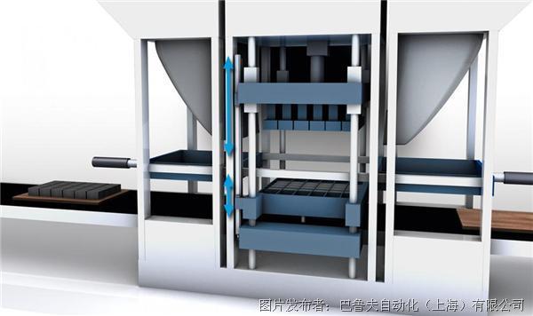 巴鲁夫 外置式磁致伸缩线性位置测量系统