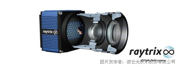 高端科研級高分辨率光場相機—R系列