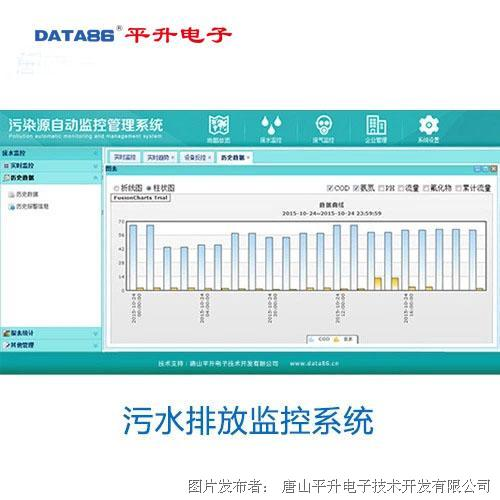 唐山平升 污水排放在线监测系统、污水排放监控系统