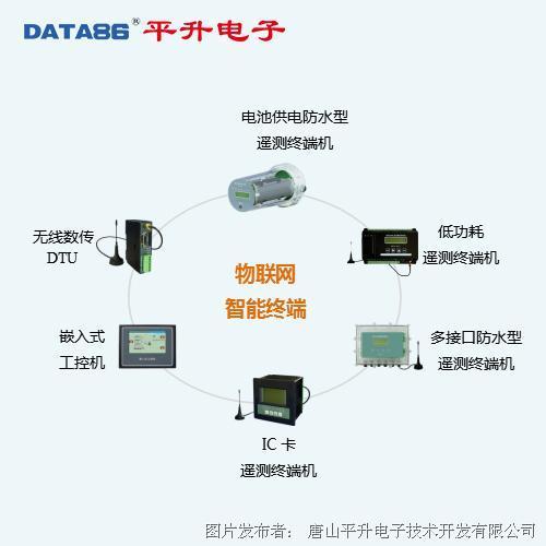 唐山平升 智能遥测终端、数据采集终端(RTU)