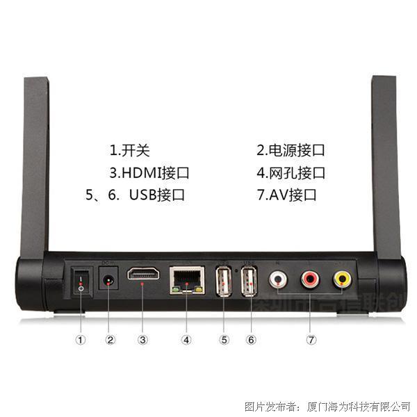 海為科技TVBOX大屏控制器