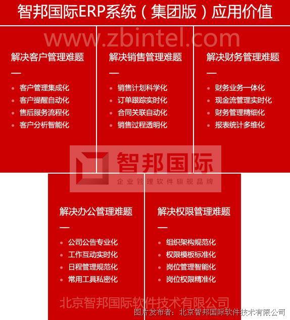 智邦国际集团ERP系统