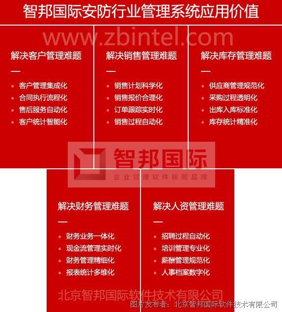 智邦国际安防行业管理系统 安防行业管理软件
