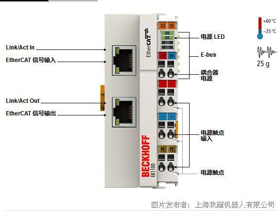 BECKHOFF EK1100 EtherCAT 耦合器