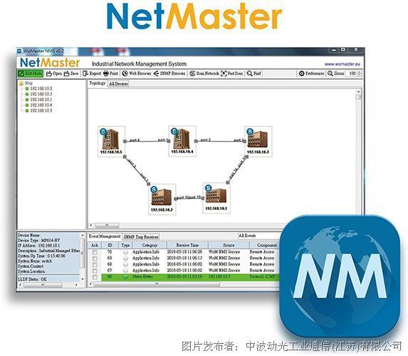 中波动光NetMaster网络管理软件