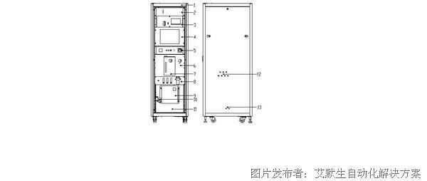 艾默生 GMP2000-H01 VOCs在線監測系統