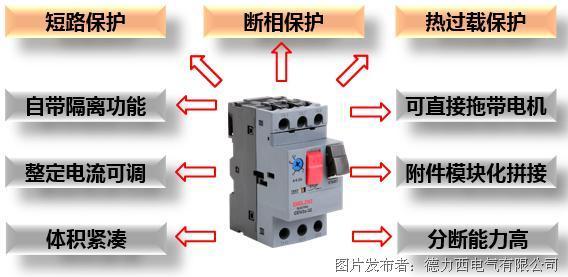 全新领航者系列CDV2s电动机断路器