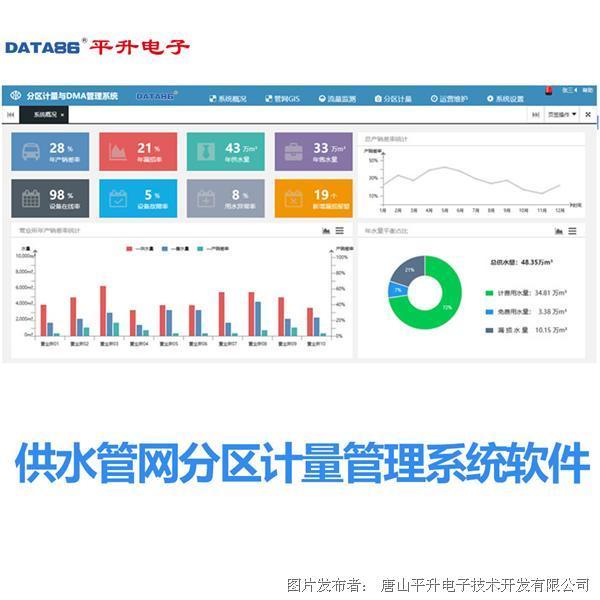 唐山平升 DMA分区计量系统、分区计量