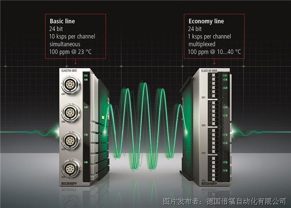 集成有精密测量技术的经济型模块,适用于高效率的设备和测试台架