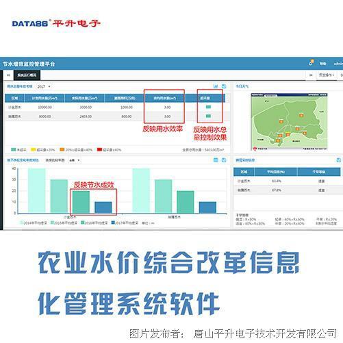 唐山平升 农业水价综合改革信息化