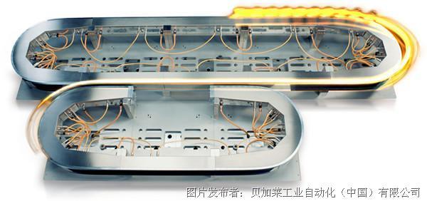革命性电驱传输系统——ACOPOStrak
