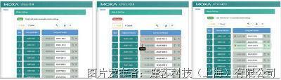 摩莎ioThinx 4510系列高級模塊化遠程I/O