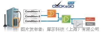 摩莎 ioLogik 2500 HSPA/GPRS/WLAN系列智能遠程 I/O