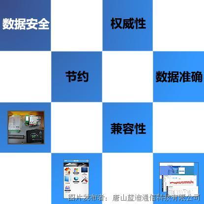 蓝迪通信 遥测终端(RTU)-企事业单位集中抄表