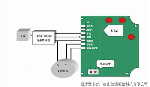 蓝迪通信 嵌入式DTU(GPRS、3G、4G)